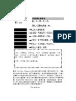 qiangua 乾卦