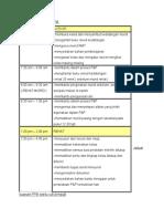 Jadual Tugasan Harian PPM