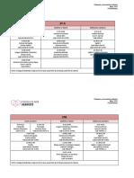 Exámenes 2º Bachillerato 16-17-18 Mayo