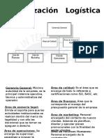 organizacion logisticca