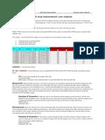 Call Drop Improvement Case Study (1)