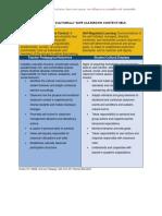 Culturally Safe Classroom Context.pdf