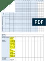 Programación Curricular Anual de Iiee Multigrado Monoligüe Castellano