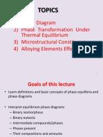 L2 - Phase Diagram