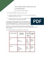 Caracteristicas de La Materia Prima y Productos Del Giro
