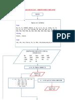 Diagrama de Flujo Diseño Por Corte Ejercicio 1