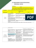 Capaciades Diversificadas Inicial (1)