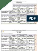Rubrica de Evaluacion 2016-2