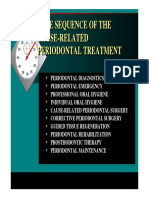 Comprehensive Periodontal Therapy Ang 2013 v1