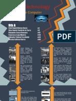 digital technology timeline