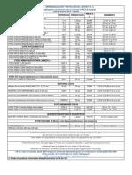 Lista de Precios Cip 2016