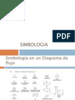 Simbologia Diagrama PDF p&Id
