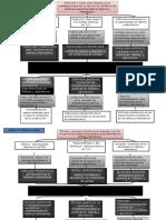 2.0_arbol de Problemas y de Objetivos (2)
