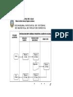 4 Flujograma Constancia Estudios, Matrícula, Notas y Conducta