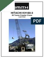Hitachi KH180-3 - Loading Chart