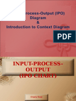MELJUN CORTES RESEARCH Lectures IPO Context Diagram DFD
