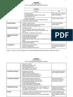 decisionsadaptiveschoolstrategyprotocollist
