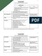 facilitatormovesadaptiveschoolstrategyprotocollist