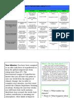 macro unit overview