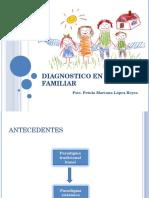 Diagnostico en Terapia
