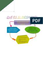 Que Es Slide Share