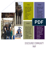 discourse community map