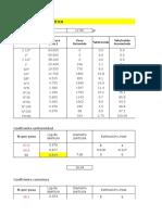 Granulometria Calculo Cc Ycu