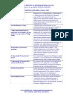 Terminologia Del Código Pbip en Español