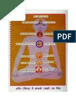 Spiritual-Energy Centres in Human Body