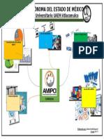 Mapa Comercio Electronico
