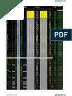 Levantamiento Sap Circuito convertidor de coordenadas