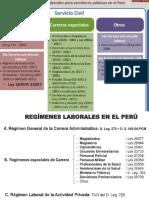Regimenes Laborales Derecho Laboral Publico