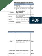 Procedimientos alineados a Evaluación CI (revisado 03.05.16).xlsx