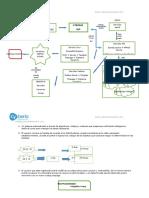 Cyberia Estructura + Simulacion