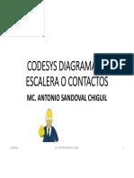 Codesys Diagrama de Escalera o Contactos