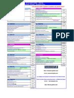 Listado de Precios Octubre - Diciembre 2015 (IDEA)