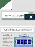 Mapa de Procesos y Documentación