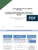 Verificacionismo, Conformacionismo y Falsasionismo 2014 MARA.ppt