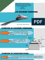 Elementos Del Ferrocarril