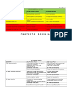 Proyecto Familiar