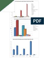Data Badan Publik 2013-2015