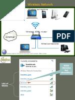 Wireless v3.0