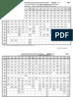 Date Sheet DAE Annual 2016