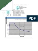 NSCP_design Response Spectra