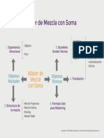 [MdMcS] - Mapa Mental Sistema Máster de Mezcla con Soma