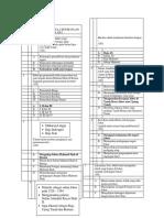 Microsoft Word - Sejarah Ting 1 Dgn Jawapan BAB 7