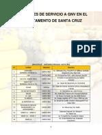Estaciones de Servicio Santacruz