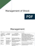Management of Shock.ppt