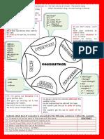Exercícios de Inglês - Connectors-meanings and Activities