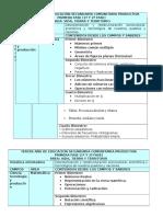 Planificacion Secundaria Area Matematica